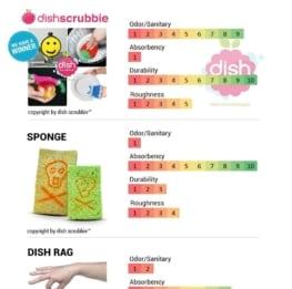 Dish Scrubbie Mix Packs - No odors fruit shaped crochet pot scrubber 6