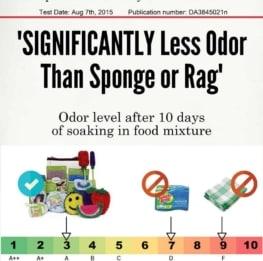 Dish Scrubbie Mix Packs - No odors fruit shaped crochet pot scrubber 5